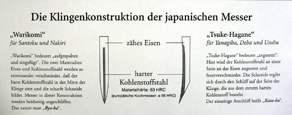 Klingen japanischer Messer